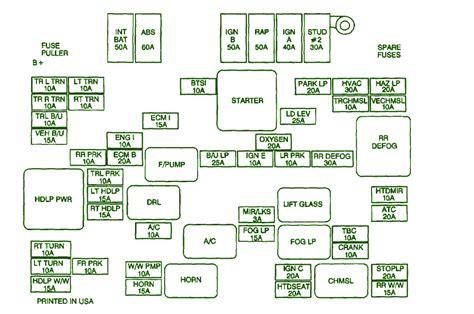 1999 chevrolet s10 2 2l fuse box diagram circuit wiring diagrams