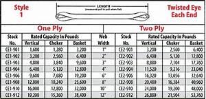 Sling Capacity Chart Acme Rigging Slings