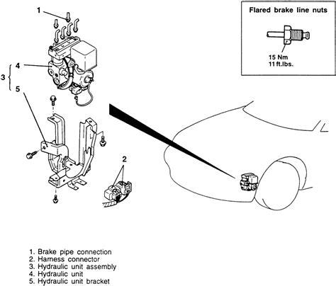 repair anti lock braking 2012 mitsubishi eclipse on board diagnostic system repair guides anti lock brake system hydraulic unit autozone com