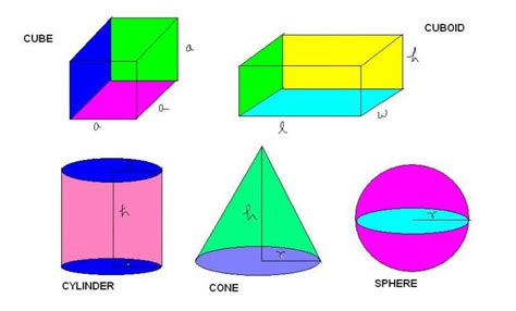 Primary Shapes Three Dimensional  Search Results