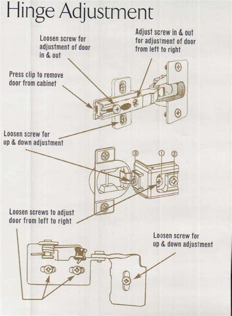 Kitchen Craft Hinge Adjustment cabinet hinge adjustment hardware in 2019 diy home