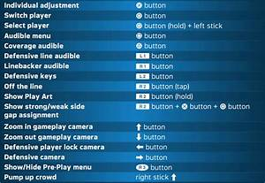 XBOX1 And PS4 Gameplay Controls For Madden 18 Gameplay