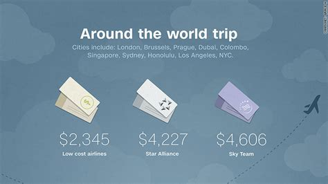 how much is a light ticket fly low cost around the world for 2 345 mar 14 2016