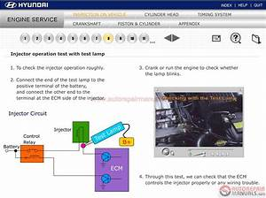 Hyundai Hivec Automatic Transaxle Service Training Cd