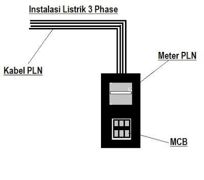 automatic voltage regulator cara mengatasi tegangan listrik turun naik tidak stabil atau spaning
