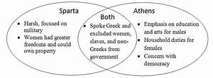 30 Athens And Sparta Venn Diagram