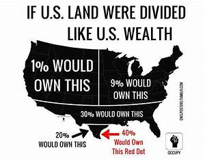 The United States of... Class War, Inequality, and Poverty