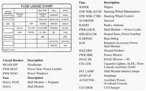 Pontiac Grand Prix Fuse Box Wiring Diagram