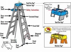 Know Your Werner Ladder  Basic Ladder Terminology