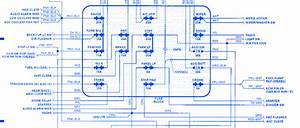 Gmc Sierra 1991 Fuse Box  Block Circuit Breaker Diagram
