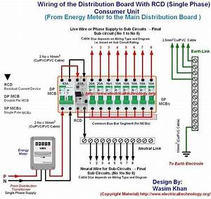 Wiring Of The Distribution Board With Rcd   Single Phase   From Energy Meter To The Main