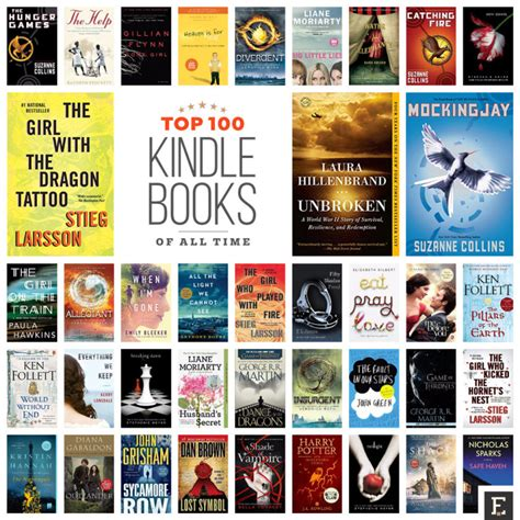 Best All Time The Top 100 Kindle Books Of All Time Based On Annual