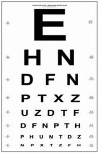 Every Eye Color Chart Sight Test Hepworth Opticians
