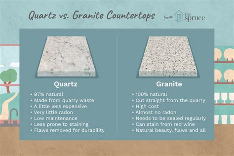 Price Difference Between Quartz And Granite Countertops by Quartz Vs Granite Countertops A Comparison