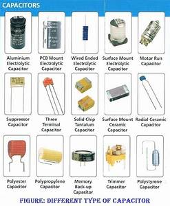 1558 Best Electrical Technology Images On Pinterest
