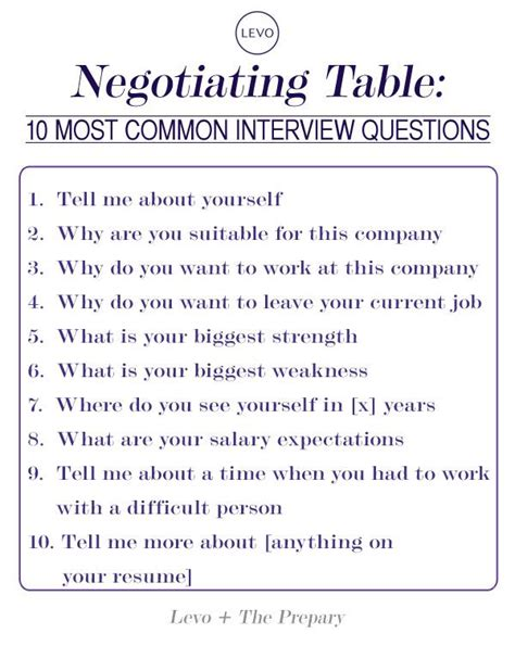negotiating table answer the 10 most common