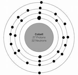 Cobalt Bohr Model