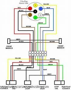 7 Way Trailer Plug Wiring Diagram Dodge