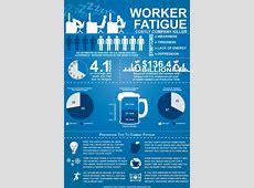 Infographic AndrewRamoncom