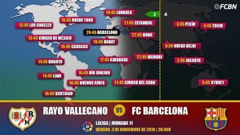Rayo Vallecano vs FC Barcelona en TV: Cuándo y dónde ver ...