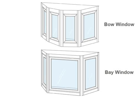 vinyl bow  bay window sizes configurations stanek
