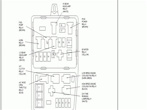 Mercury Mountaineer Parts Diagrams Wiring Source