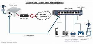 Internet Ohne Kabel : internet ohne festnetzanschluss internet ohne kabelanschluss tipp ~ Orissabook.com Haus und Dekorationen