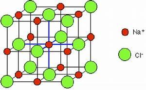 Chapter 4 1  Ionic Bonding