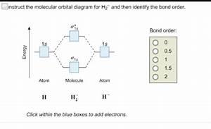 Wiring Diagram Database  Molecular Orbital Diagram For H2