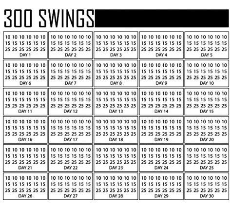 kettlebell swings challenge 300 swing workout training per break