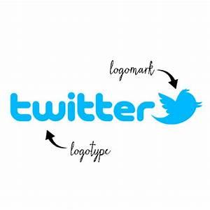 logotype vs logomark and images vs text