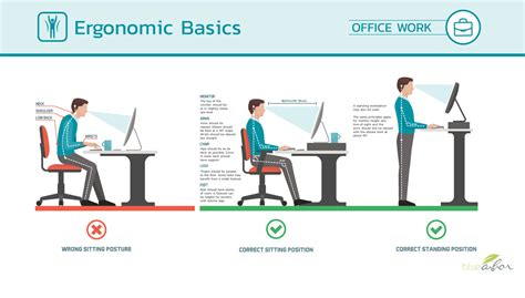 Office Basics by An Ergonomic Workspace Makes For A Happier Healthier