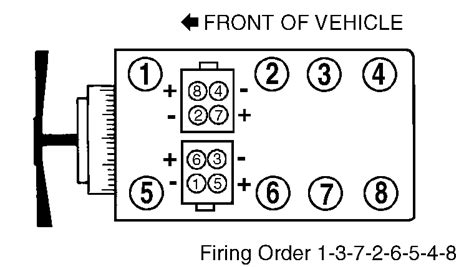 Moose Can You Get The Firing Order Diagram