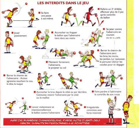 US La Ferrière Handball - Arbitrage - L'arbitrage... kesako