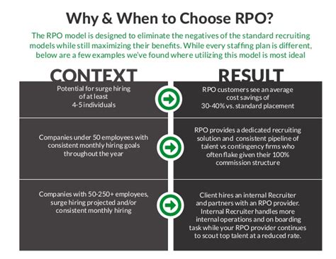 recruitment process outsourcing rpo  startups