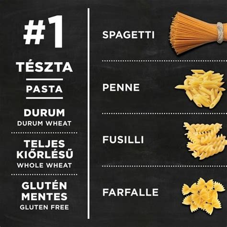 types of pastas picture of pasta manufaktura budapest tripadvisor