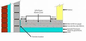 Structural-slab-diagram