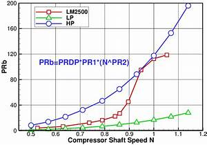 Elliptical Speed Coefficient Waca For Lp  Hp And Lm2500 Compressor Map