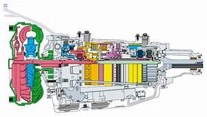 1995 Chevy 4l80e Transmission Diagram 24368 Getacd Es