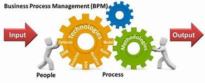 Bpm Process Management Business Stand Does Why