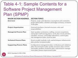 project integration management With project integration management plan template