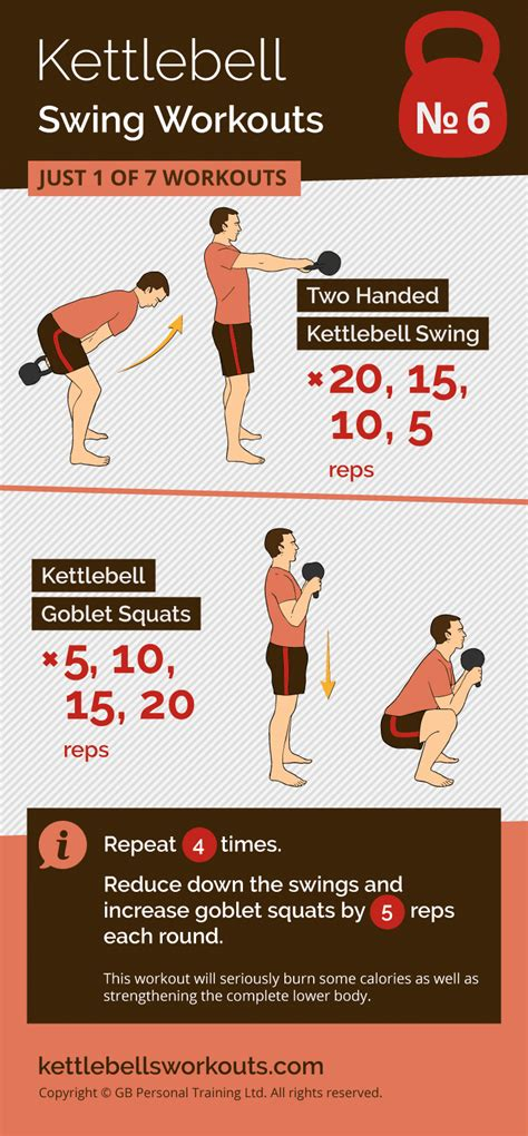 kettlebell swing workout workouts swings minutes under goblets