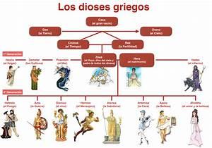 La antigua Grecia juanjoromero es