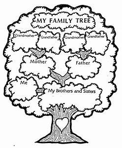 Family Tree Template For Kids | madinbelgrade