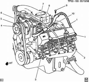 1988 Chevrolet S10 Wiring Harness  Engine Part 4