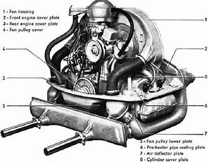 Engine Gearbox Air Cooled Vw Camper Kombi Van Bus Van Mechanical Repairs Diy