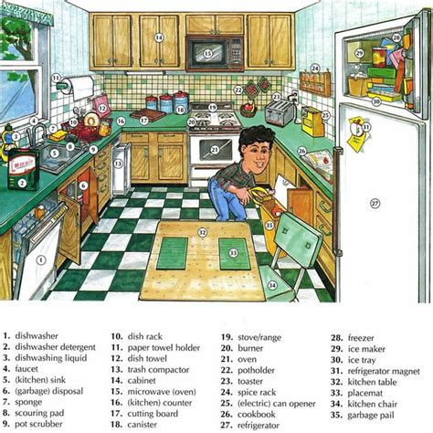 Kitchen Vocabulary by The 25 Best Lessons Ideas On