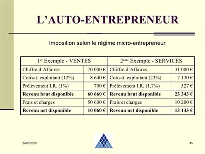 autoentrepreneur 2 04 2009