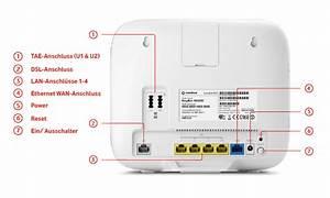 Speedport Telefon Einrichten : vodafone easybox preise und funktionen der vodafone wlan router ~ Frokenaadalensverden.com Haus und Dekorationen