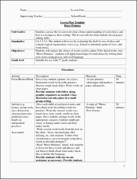 4+ Lesson Plan Checklist Template Downloadable